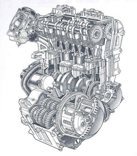 Kawasakininja6001985 5 Motorcycle Drawing Engineering Technical Drawing