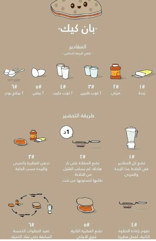 بان كيك Arabic Food Coffee Drink Recipes Yummy Food Dessert