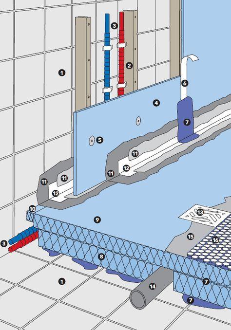 Détail de la composition de l\u0027espace douche à l\u0027italienne Salle de - logiciel de plan de maison gratuit