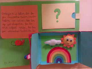 RECURSOS DE EDUCACION INFANTIL: LECTOESCRITURA