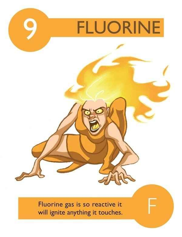 112 cartoon elements make learning the periodic table fun periodic 112 cartoon elements make learning the periodic table fun urtaz Images