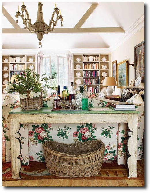 Decorating French Furniture Country Style European