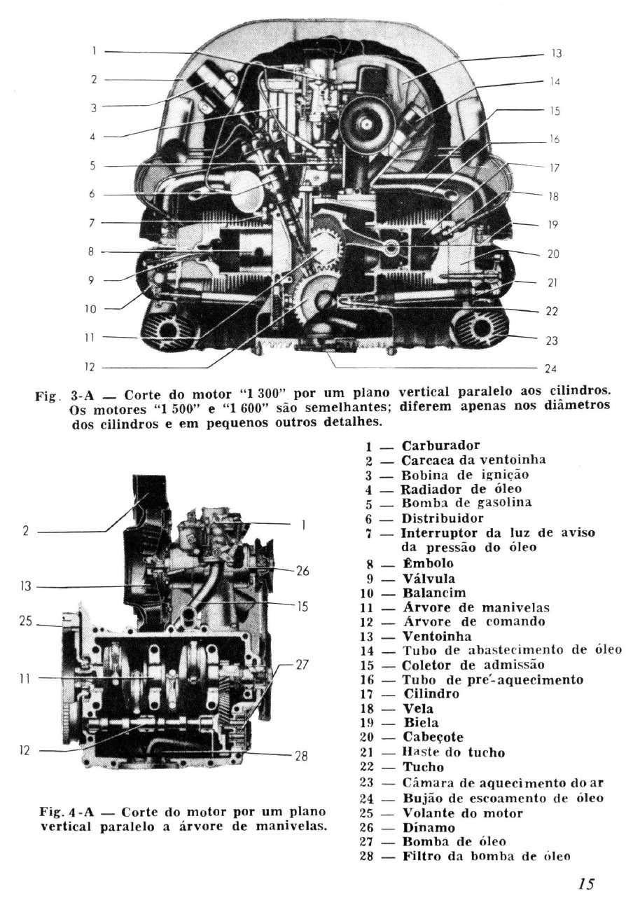 Manual Ilustrado de Manutencao Mecanica e Eletrica Do