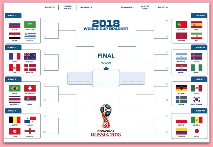 Jadwal Fifa World Cup Fifa World Cup