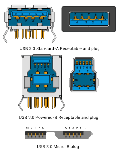 Universal Serial Bus Usb Electronic Engineering Engineering Notes