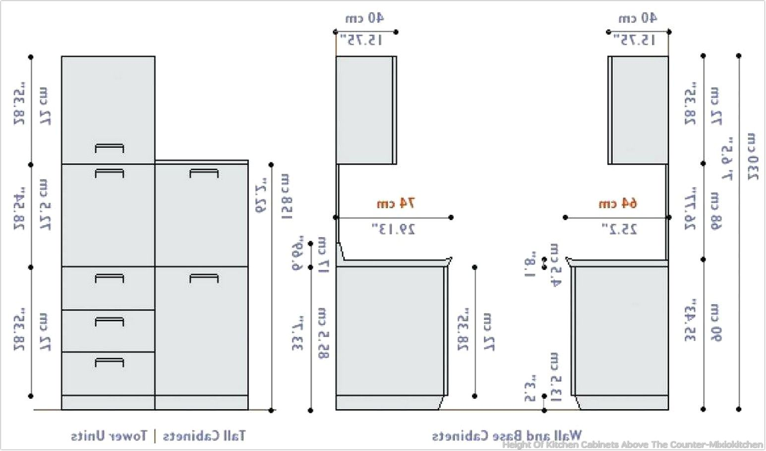Height Of Kitchen Cabinets Standard Cabinet Above Counter Inspirational 1545 909 Upper Kitchen Cabinets Kitchen Cabinets Kitchen Cabinet Layout