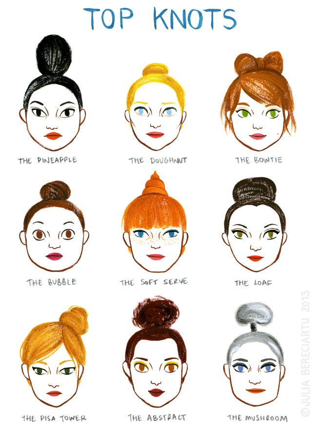 Top Knot Chart Sweet They Have Names Lol Top Knot Bun Hairstyles How To Draw Hair