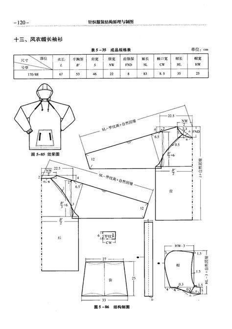 Nisan pamuğu _ Sina blog | ,corte,patrones y costura | Pinterest ...