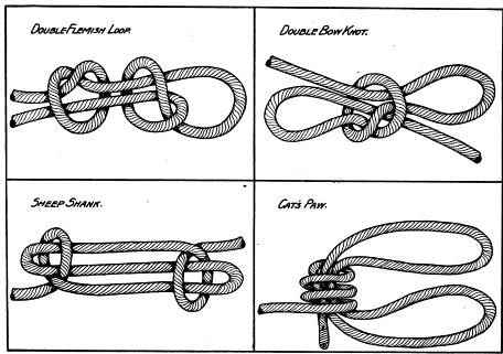 pin by sadao hilario on knots and stuffs knots, paracord knotscommon knots but lovely illustrations from agricultural woodworking a book from 1916 available on