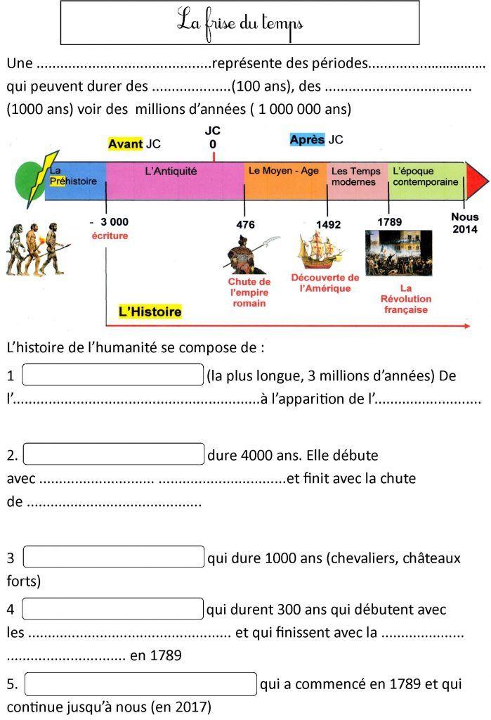 Histoire géographie | BLOG de Monsieur Mathieu GS CP CE1 CE2 CM1 | Histoire cm1, Histoire ce2