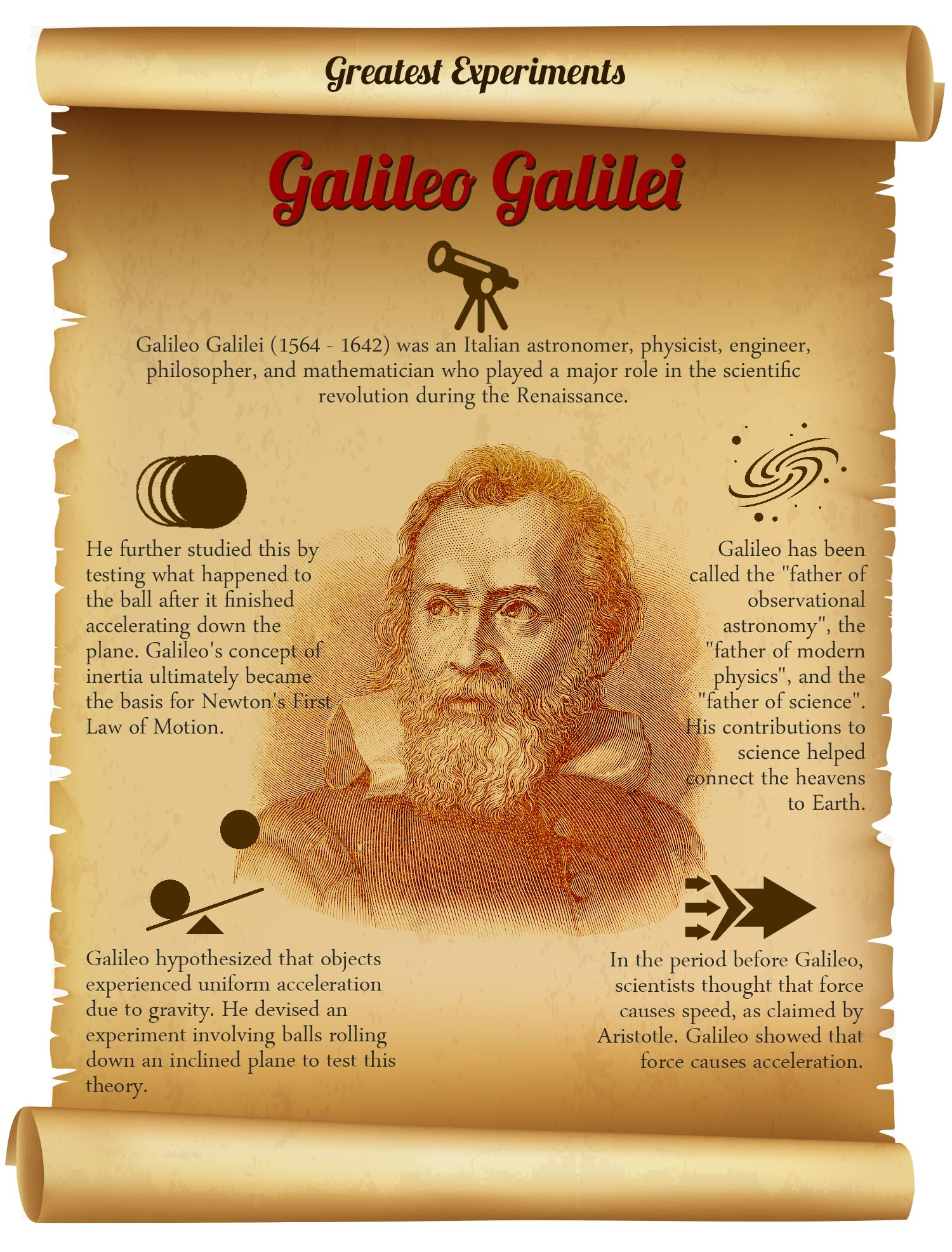 contributions of galileo galilei to modern astronomy religion essay Modern astronomy, the bible, and creation martin gaskell astronomy department, university of texas, austin, tx 78712-0259 summary this the web version of a handout intended for christians and others interested in bible and science.
