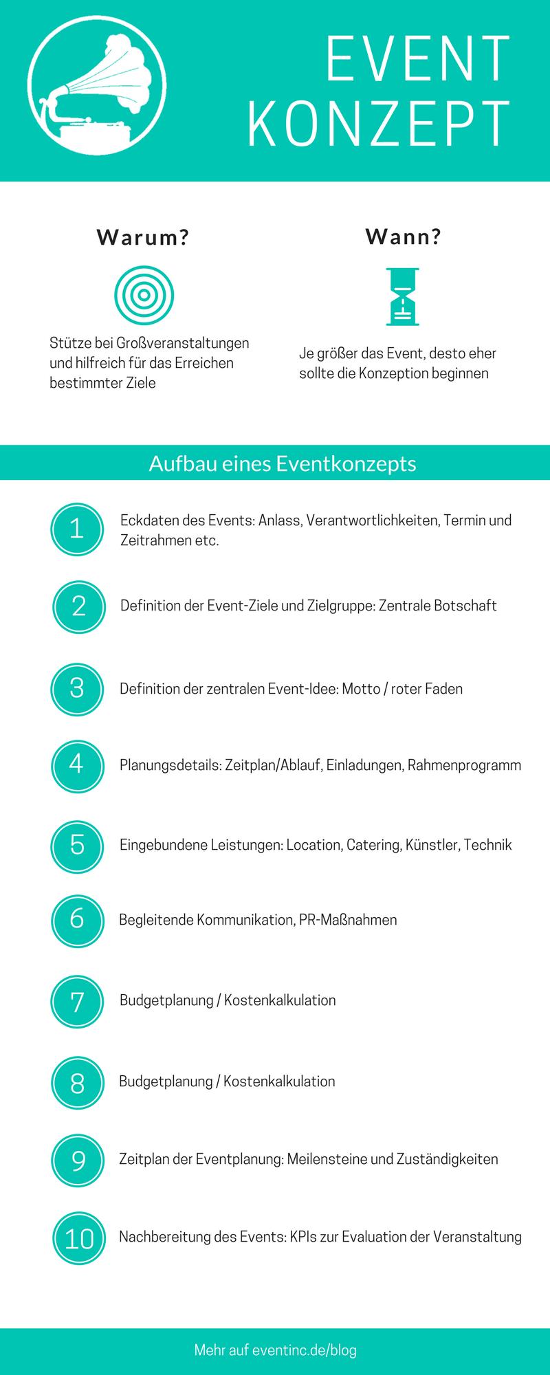 Eventkonzept Der Ultimative Bauplan Fur Ihr Veranstaltungskonzept Konzept Marketing Konzept Veranstaltung