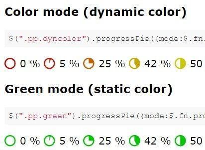 Dynamic Pie Chart-style Progress Bar with jQuery and SVG