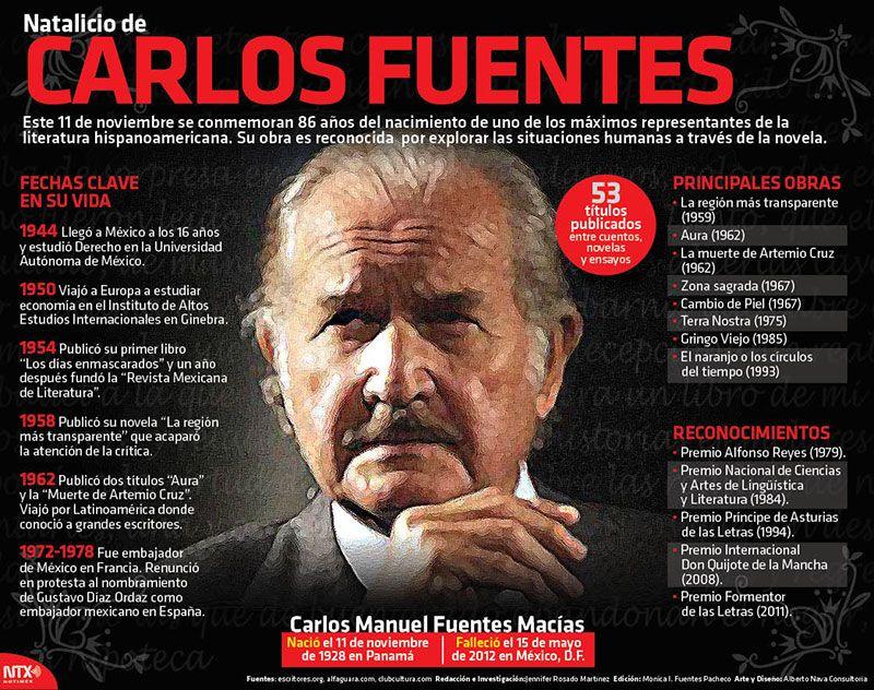 Carlos Fuentes Supo Abrir Nuevos Caminos Para La Literatura Mexicana Notimx Gaceta Informativa Carla Fuentes Escritores Boom Latinoamericano