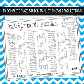 Simple Compound Interest Maze Simple Interest Interesting Things Worksheets