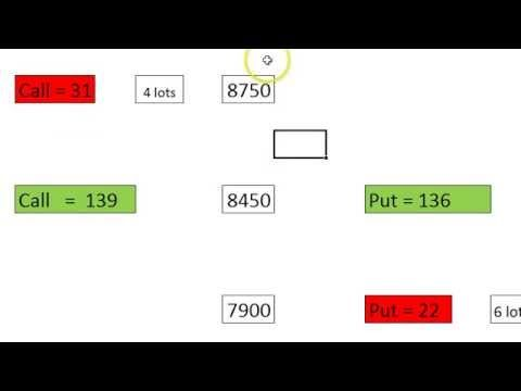 Nifty option trading course