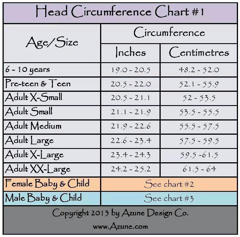 Hat sizes Head circumference chart, Chart, Size chart