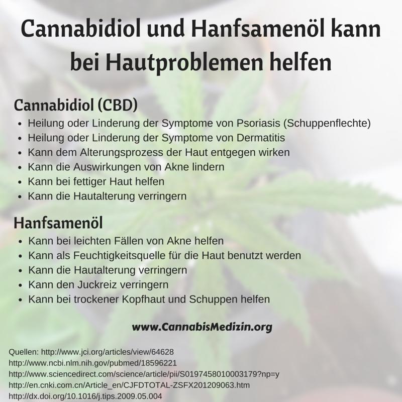 Cannabidiol und Hanfsamenöl (beides frei verkäuflich) kann bei Hautproblemen helfen. Aus diesem Grund wird es auch vermehrt in Kosmetika und Hautpflegeprodukten verwendet.
