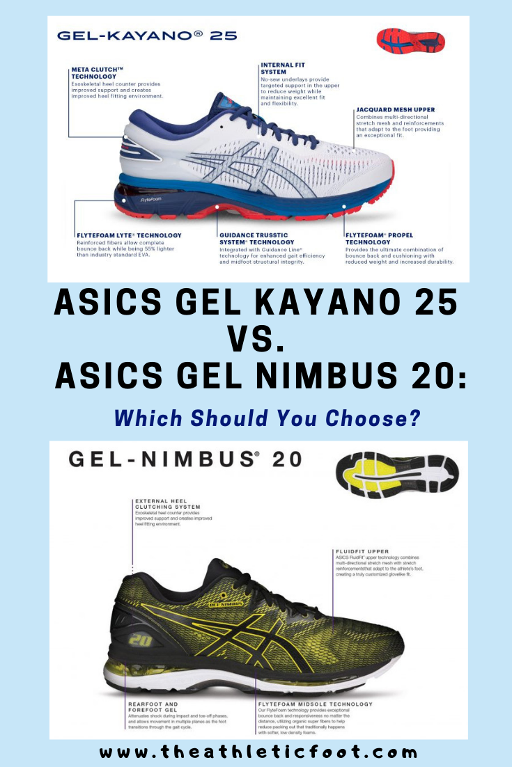 fa0815ed51 The two best-selling shoes by this brand, namely; Asics Gel Kayano 25