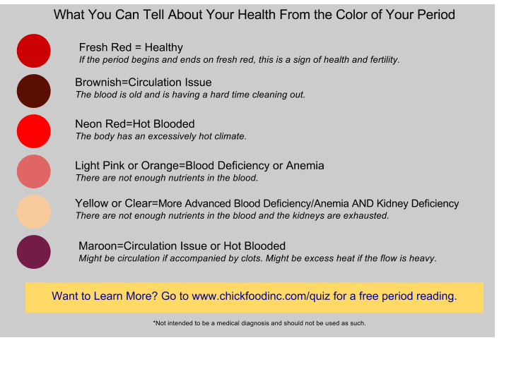 What the color of your menstrual blood reveals about your ...