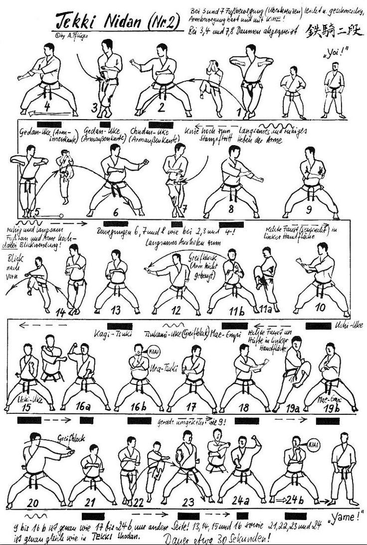 basic martial arts kata - Google zoeken