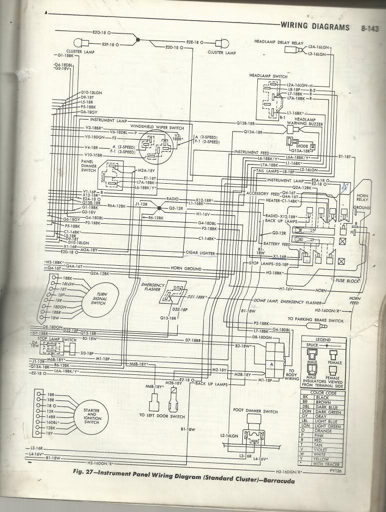 1970 Standard Dash Wiring Diagram Diagram Wire Dash