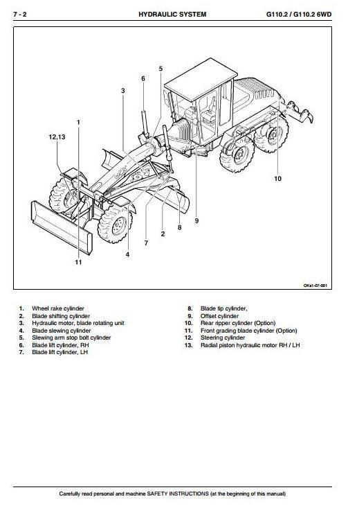 original illustrated factory workshop service manual for new holland graders g