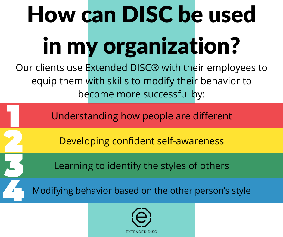Pin on DISC Infographics