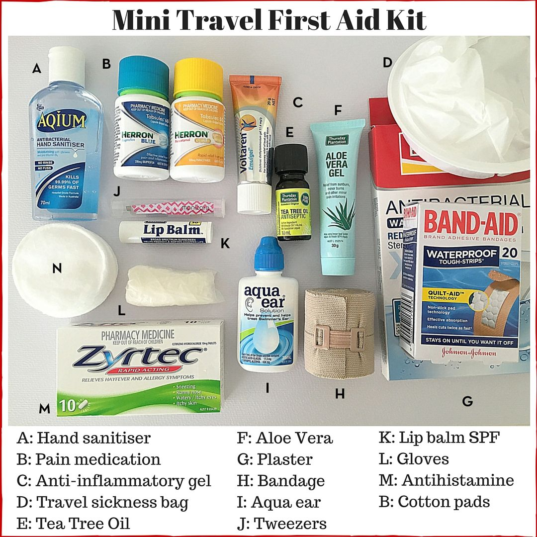 Travel First Aid Kit Essentials