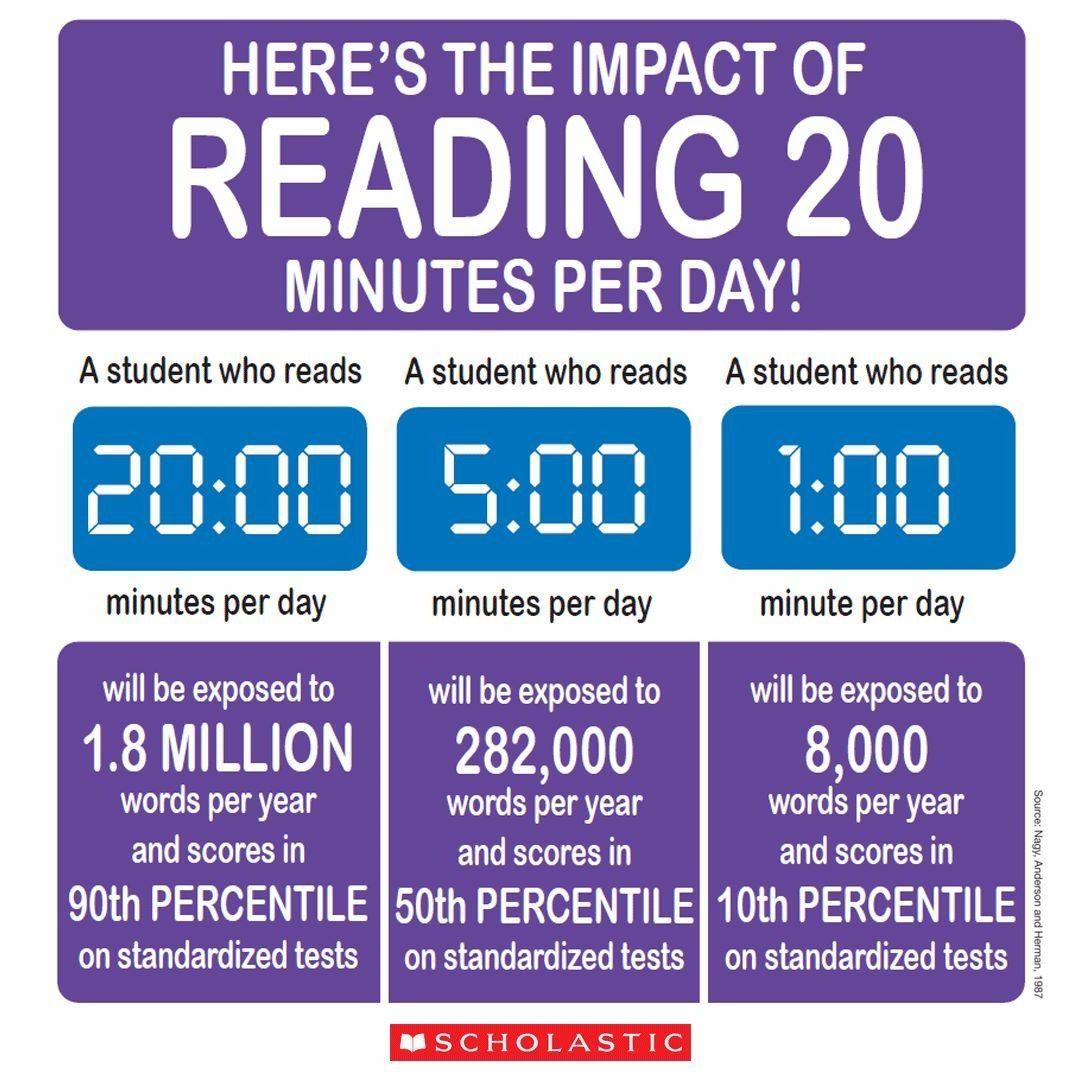 Pin By Debbie Kuntzman On Education Reading In 2020 Scholastic