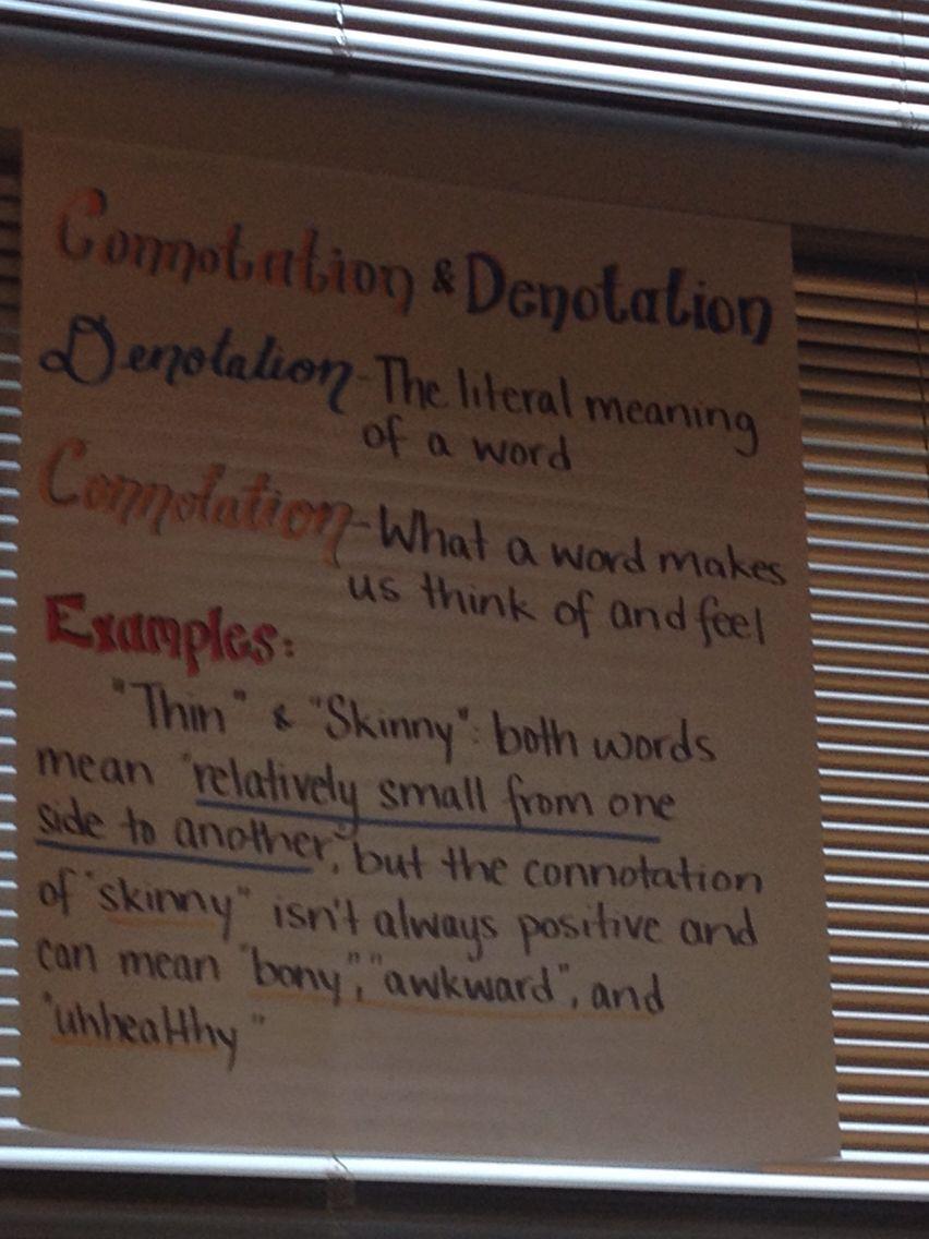 Connotation Denotation