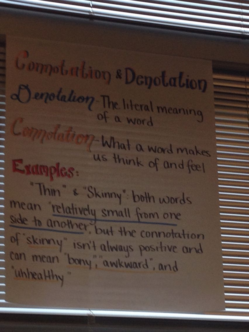 hight resolution of Connotation/denotation   Teaching grade
