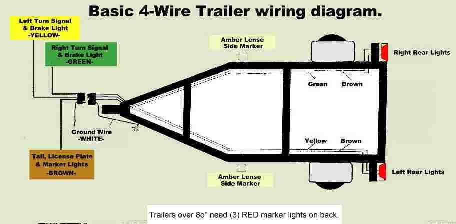 4 wire trailer wiring diagram troubleshooting 4 wire trailer wiring diagram 4 wiring diagrams