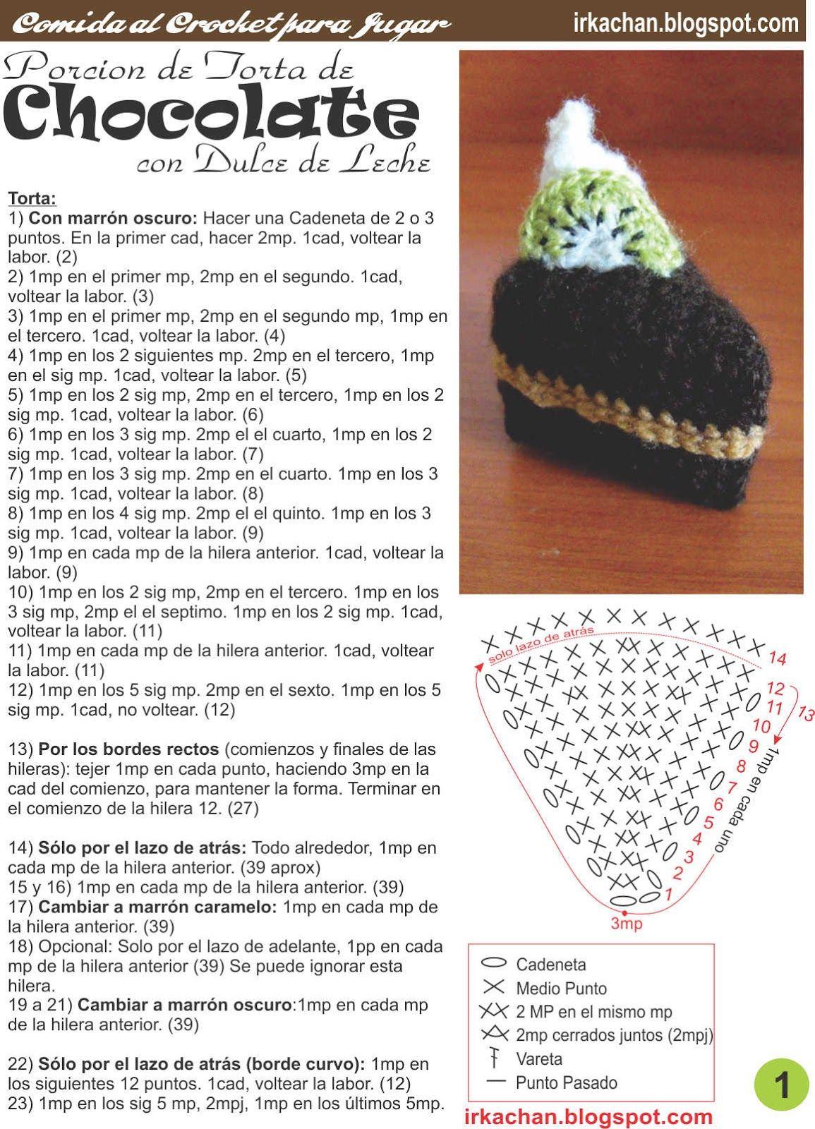 Irka!: Comida al Crochet - parte 3 (Porciones)   Miniaturas tejidas ...