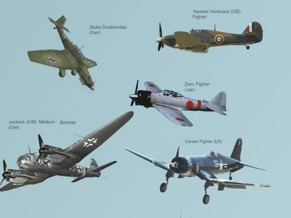 WWII Aircraft (2) | WWII | Pinterest | Other, Wwii and Ps