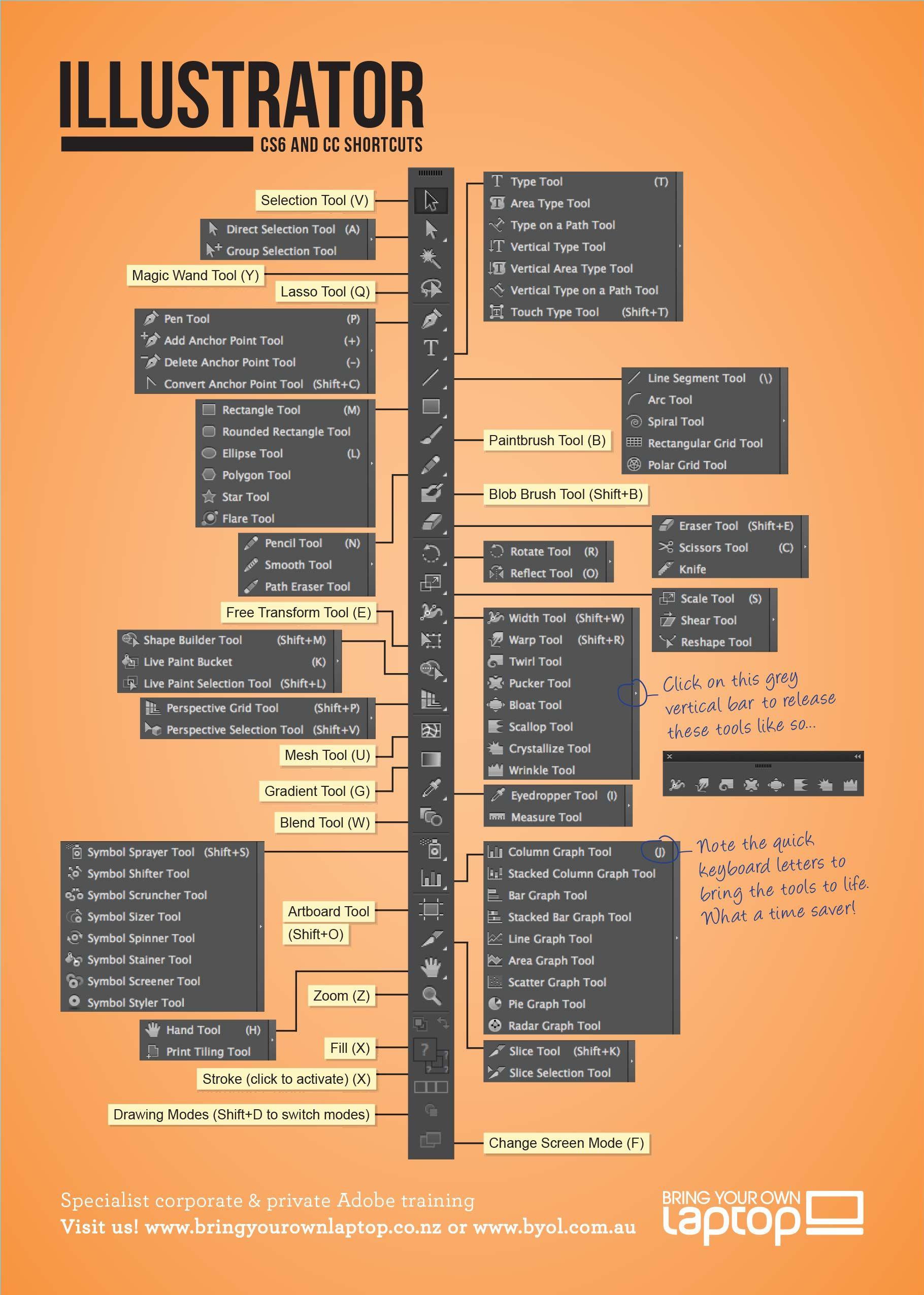 Printable shortcut sheet for Adobe Illustrator | Adobe Education ...