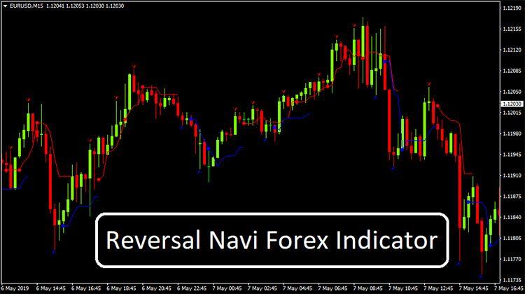 Reversal Navi Forex Indicator Forex Wiki Trading Financial Markets