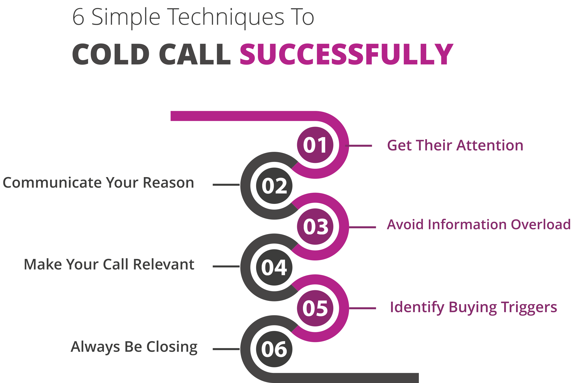 How To Cold Call for Sales 6 Cold Calling Techniques