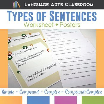 Types Of Sentences Worksheet Compound Complex Sentences And