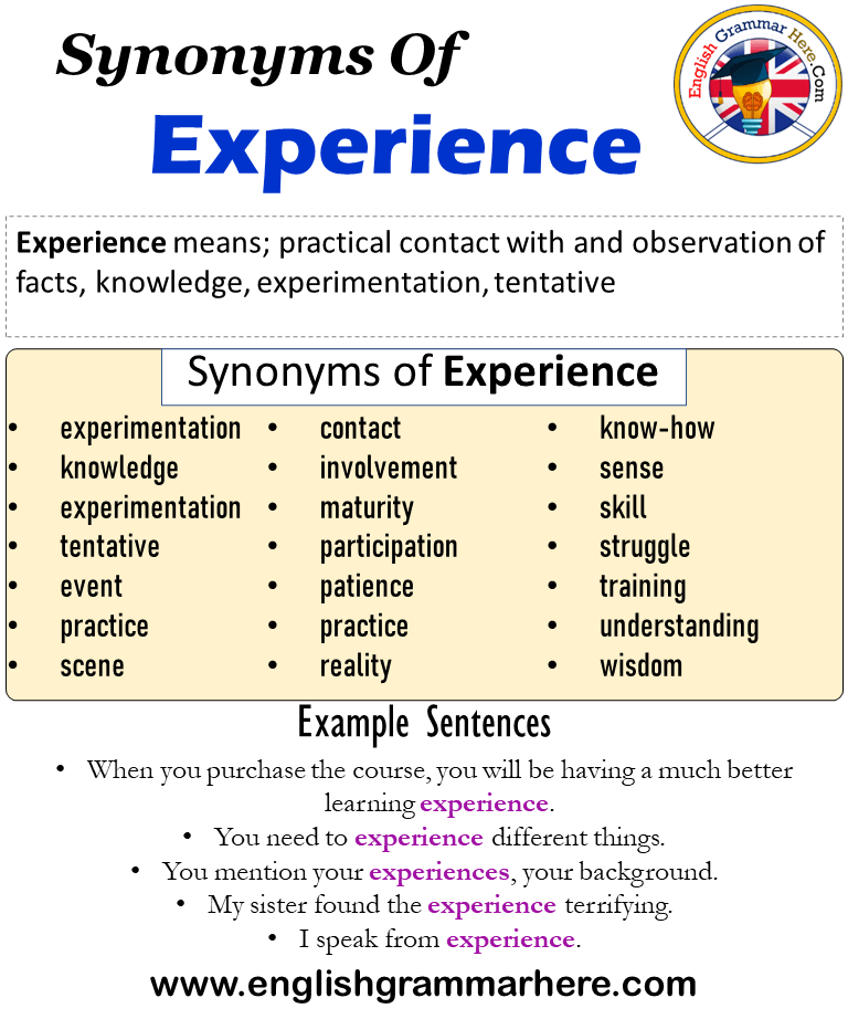 Synonyms Of Experience Experience Synonyms Words List Meaning And Example Sentences Synonyms Words Ar How To Memorize Things Word List English Writing Skills