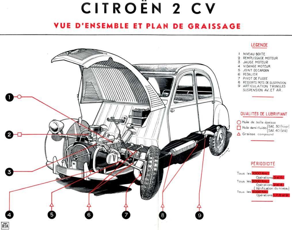 2CV VUE D ENSEMBLE ET PLAN DE GRAISSAGE_F.jpg 1.015×800