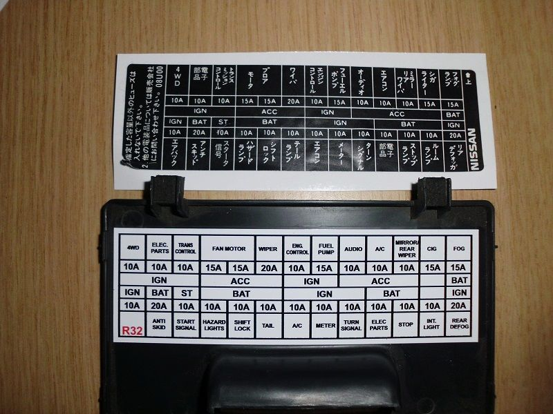 R34 Interior Fuse Box Translation : Fuse box english translation スカイライン pinterest nissan