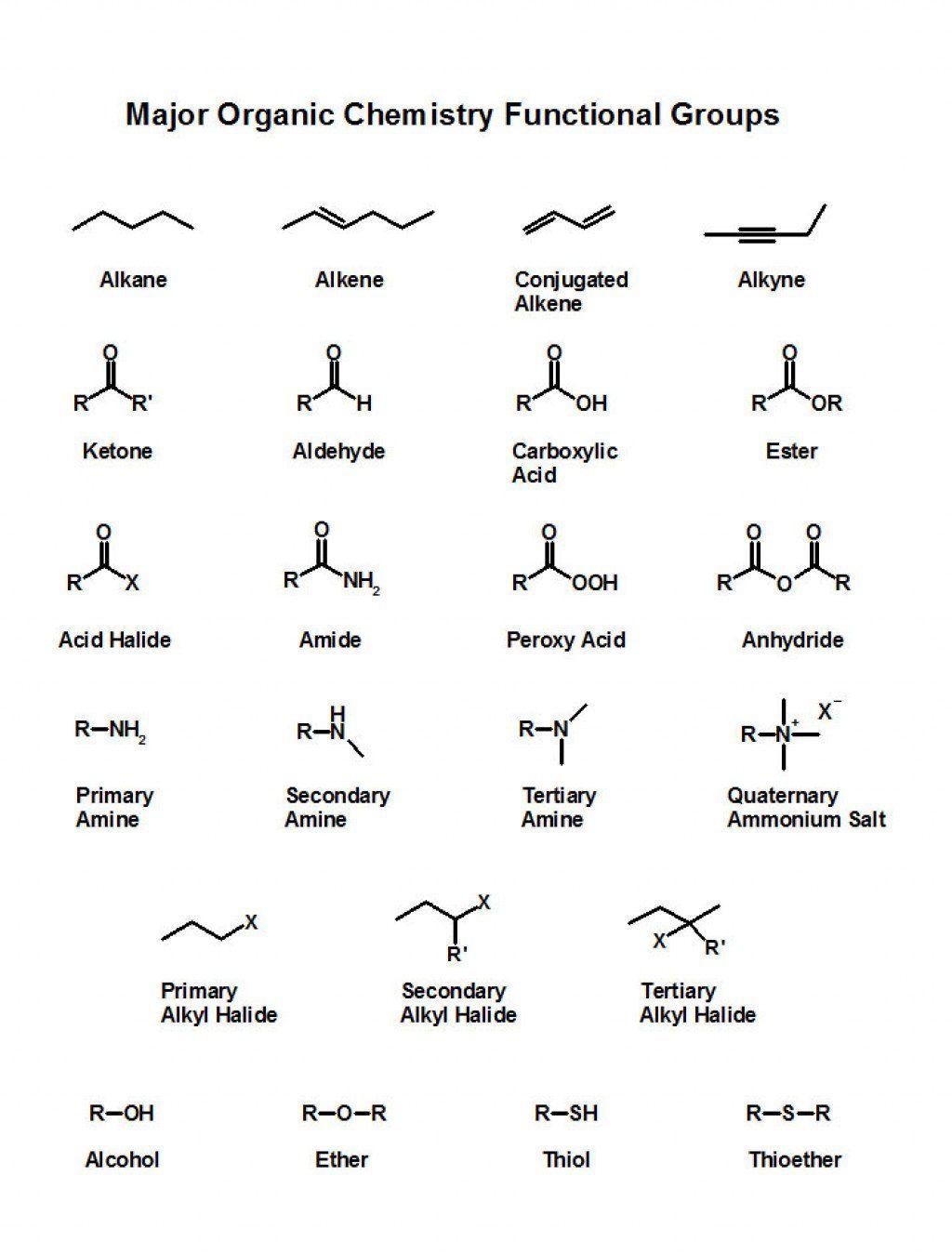 Organic Chemistry 101 Nomenclature Organic Chemistry Study Organic Chemistry Organic Chemistry Reactions