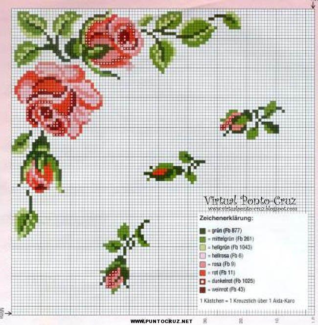 Esquinas de flores en punto cruz  Coleccin de patrones para