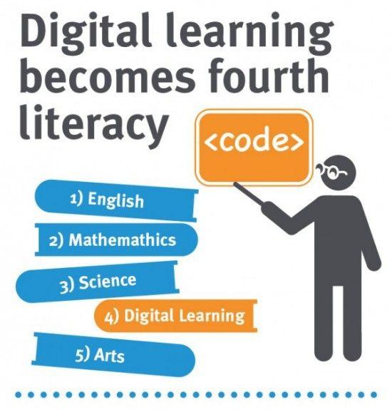 Life of a Virtual School Teacher: Digital Literacy