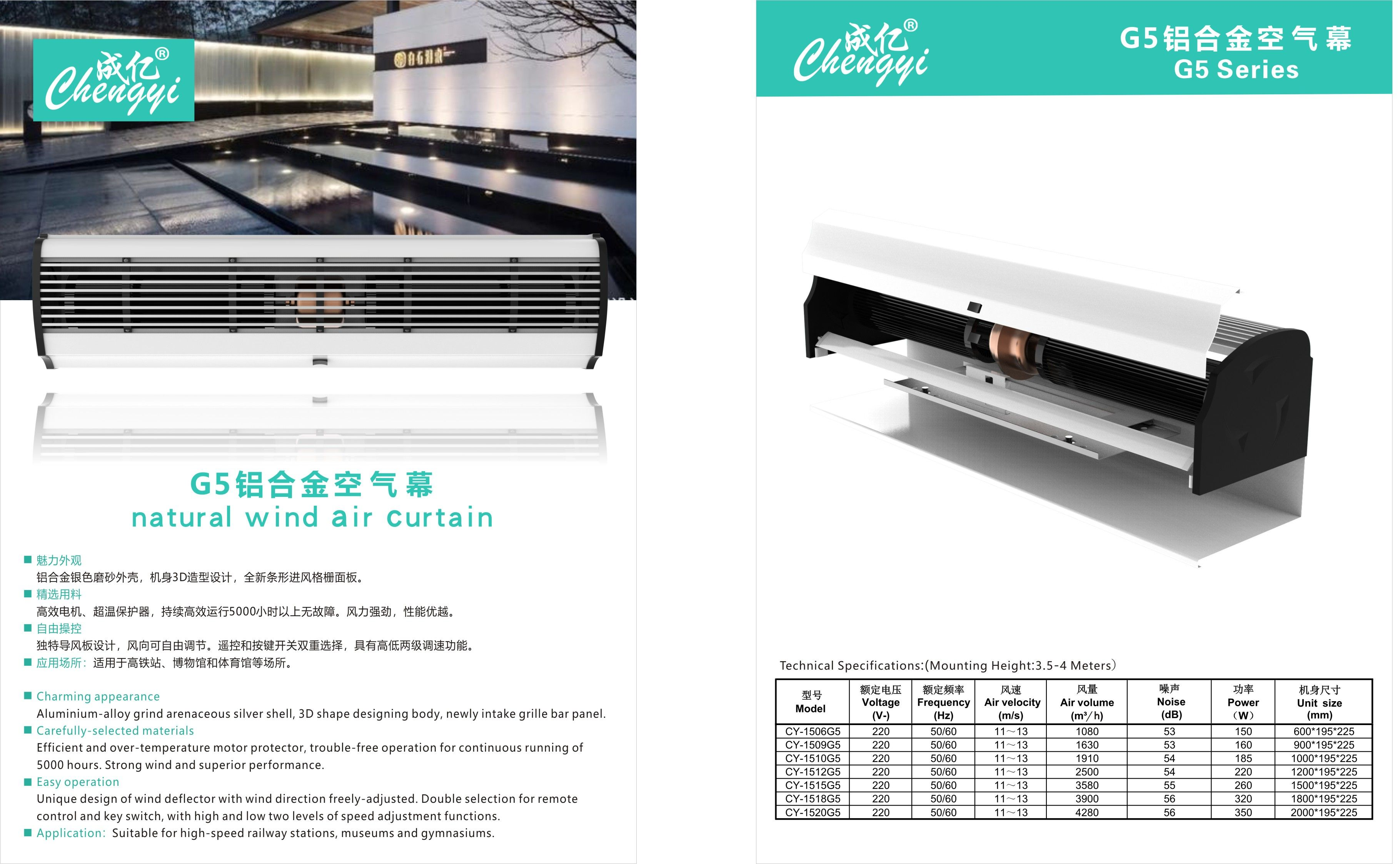 Air Curtains Are Especially Effective Where An Opening Is