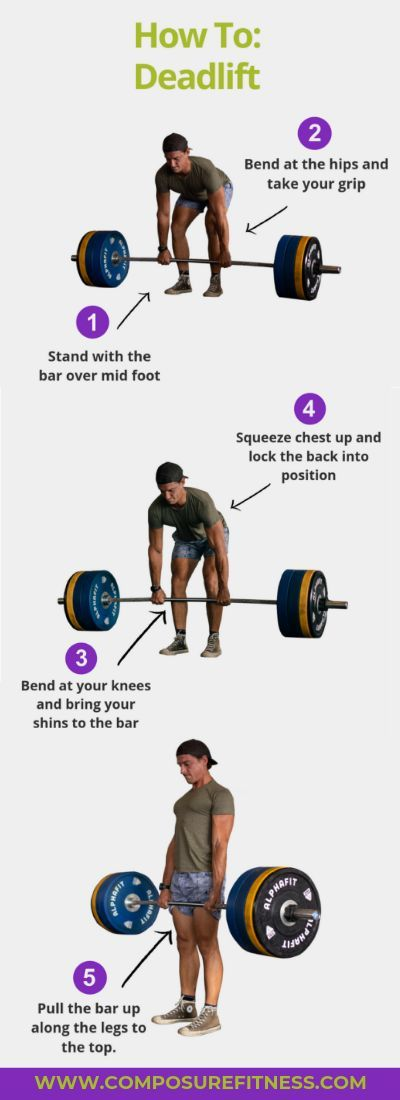 Want To Take Your Deadlift Workouts To The Next Level Read My Last Article With Video Tutorials How To Do Proper Deadli Deadlift Form Barbell Workout Deadlift