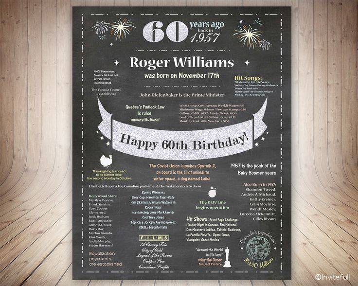 CANADA 60th Birthday Poster For Him,Personalized 1957
