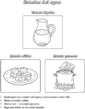 Menta Mas Chocolate Recursos Y Actividades Para Educacion Infantil Los Estados Del Agua Ciclo Dell Acqua Attivita Con Alfabeto Risorse Didattiche