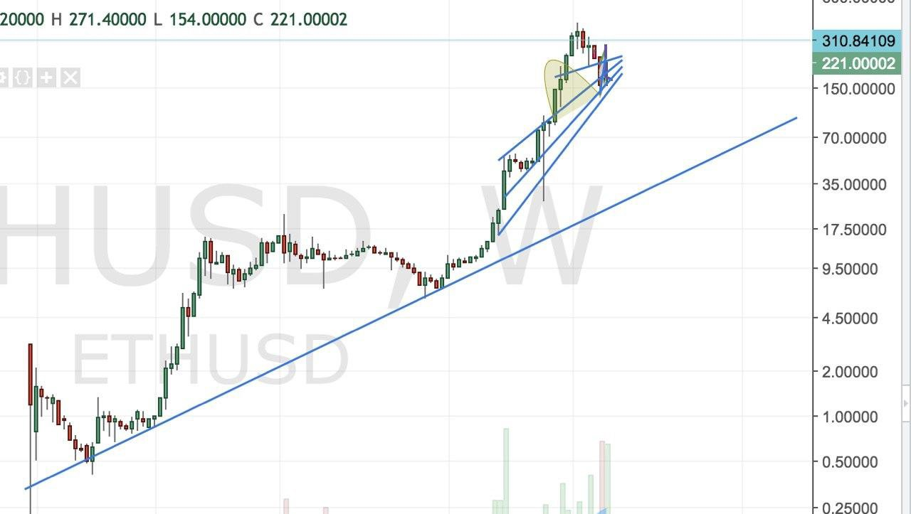 gold standard bitcoin btc cal